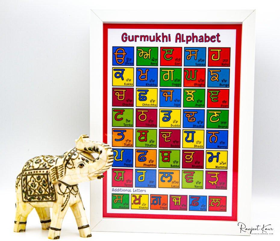 punjabi poster, punjabi alphabet poster, gurmukhi alphabet poster